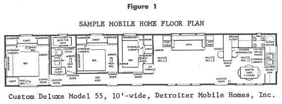 Single Wide Mobile Home Interior Design