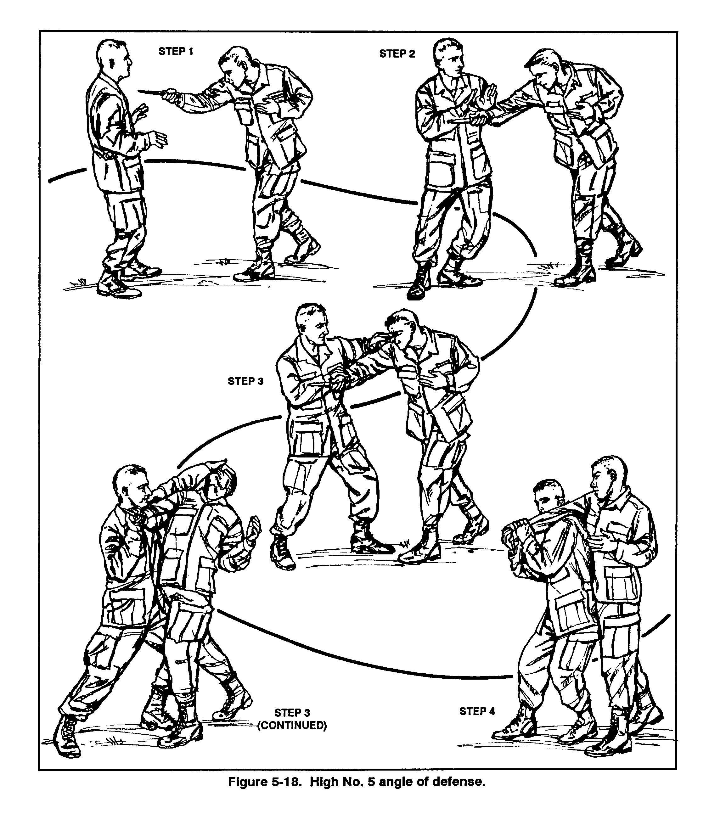 5 5 Defense Against A Knife Us Army Combatives