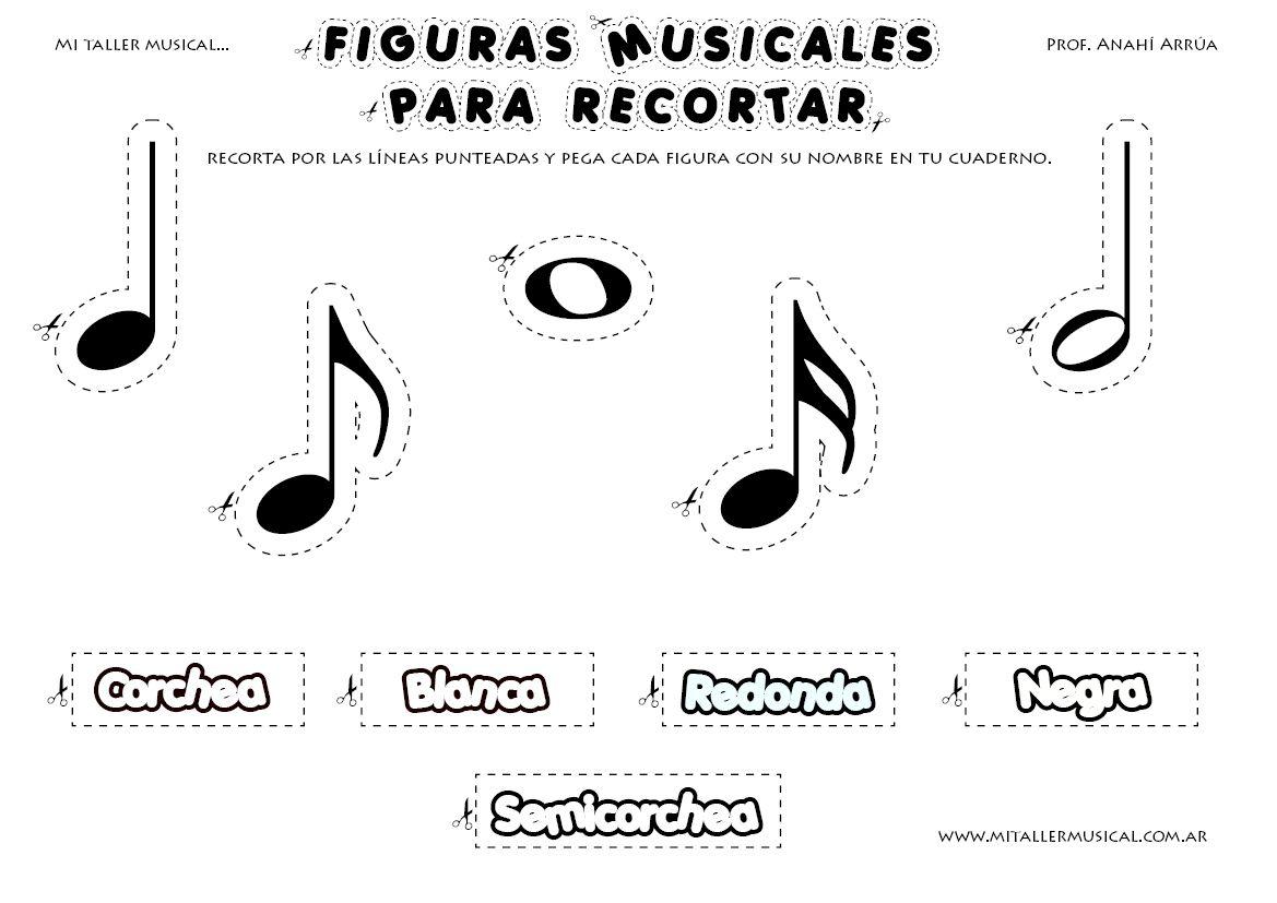 Con La Musica A Todas Partes Figuras Musicales