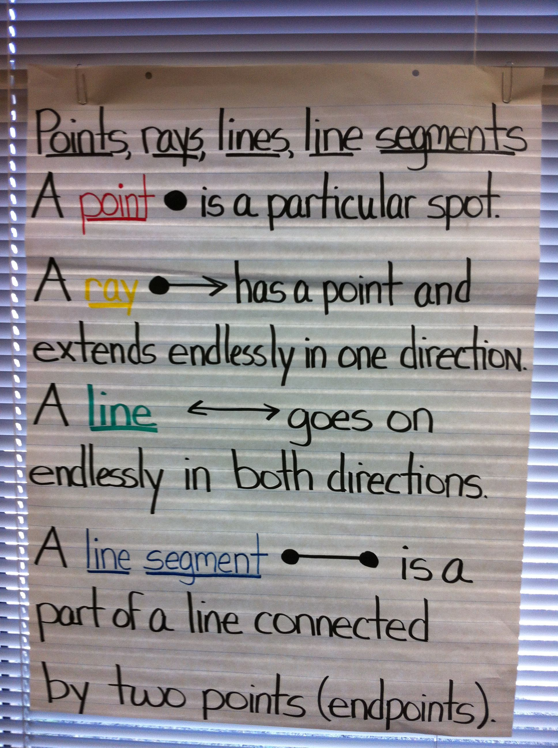 Geometry Anchor Chart Rays Lines Points And Line