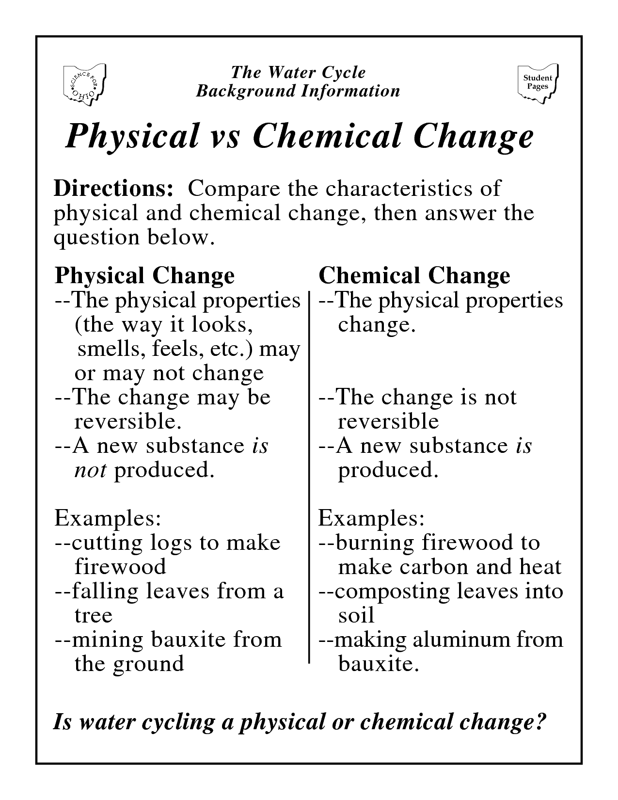 Physical Vs Chemical Change
