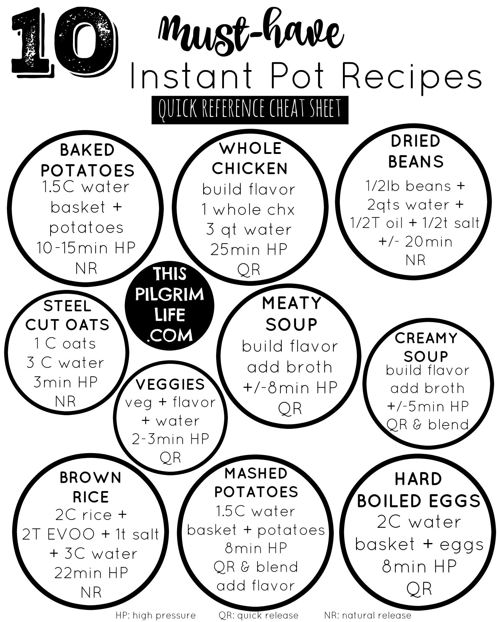 Top 15 Must Have Instant Pot Recipes
