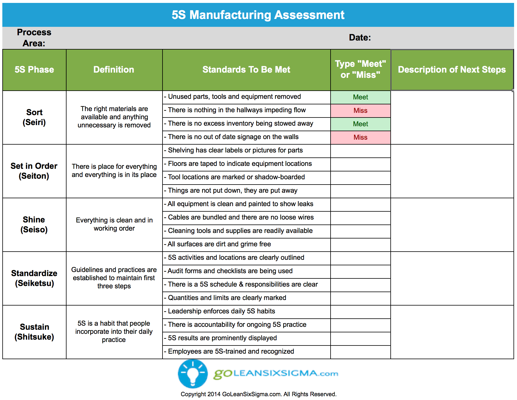 Download Free 5s Manufacturing Assessment Template