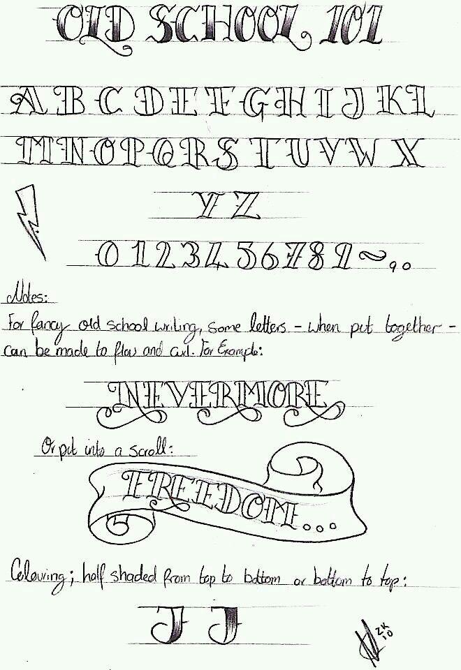 oldschool numbers alphabet tattol Tattoo