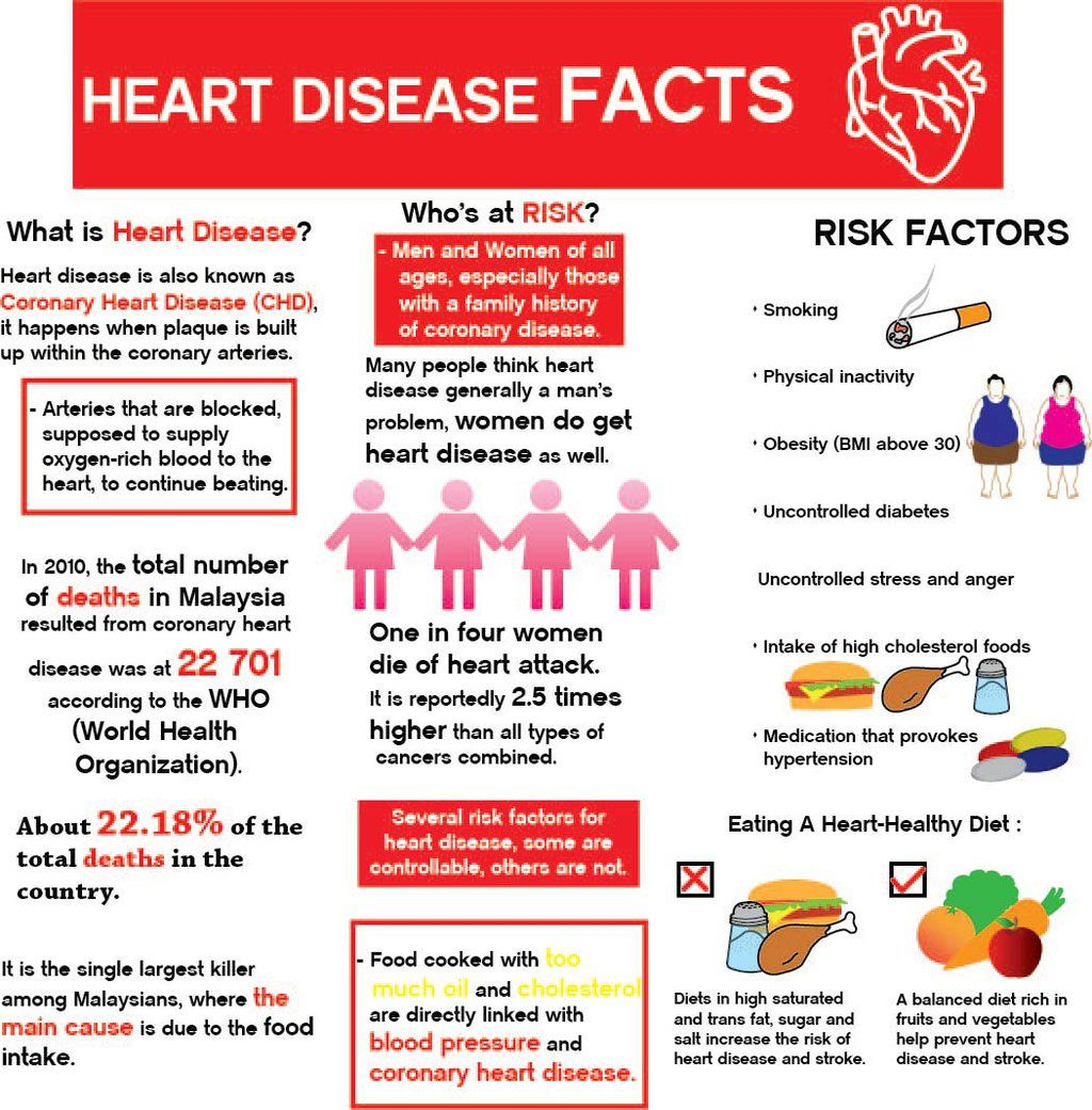 One Of The Leading Causes Of Heart Disease Is Degenerative