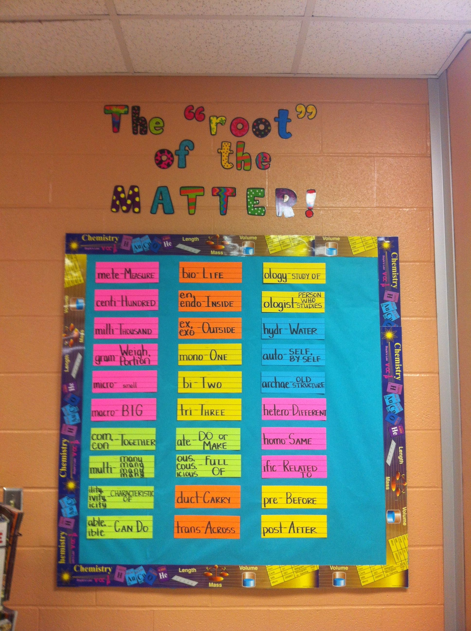 Root Words Wall R A Science Classroom