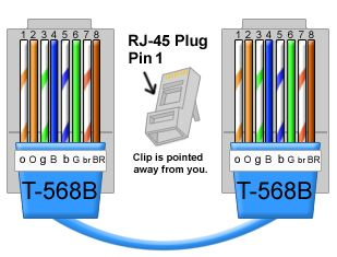 d54b58481286787c3a8cea7623bc6016?resized309%2C2356ssld1 cat 5 e wiring diagram efcaviation com cat 5 wiring scheme at fashall.co