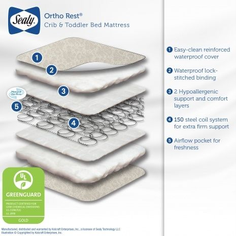 Mattress Sealy For Kids