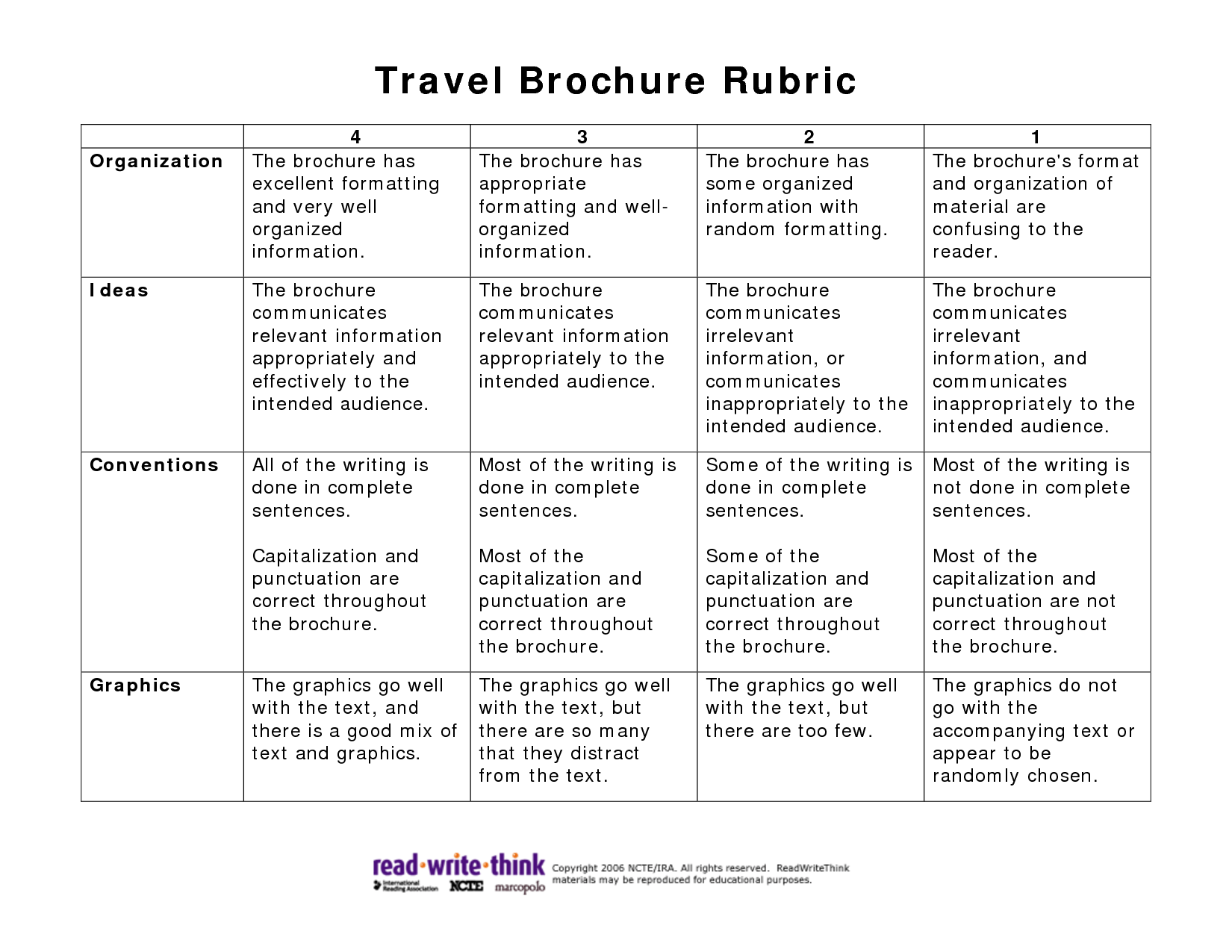 Travel Brochure Rubric Picture