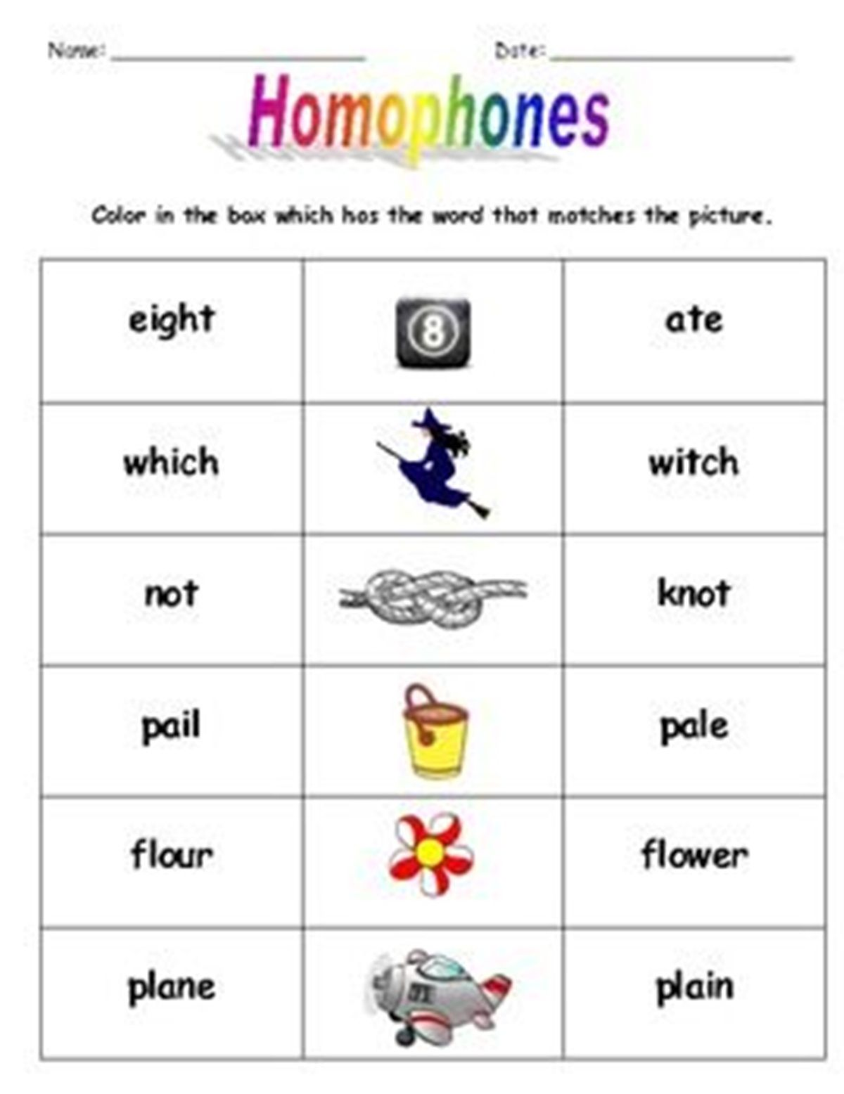 Homophones Words In English