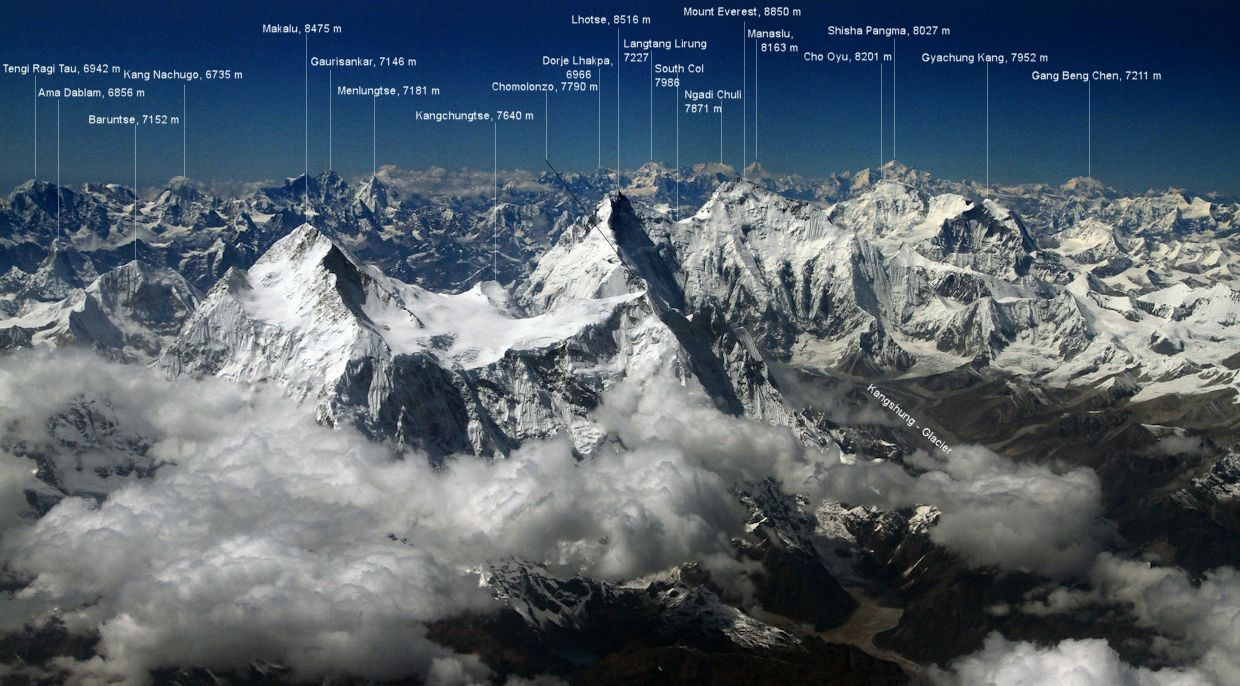 Aerial view of the giants of the Himalaya Favourite