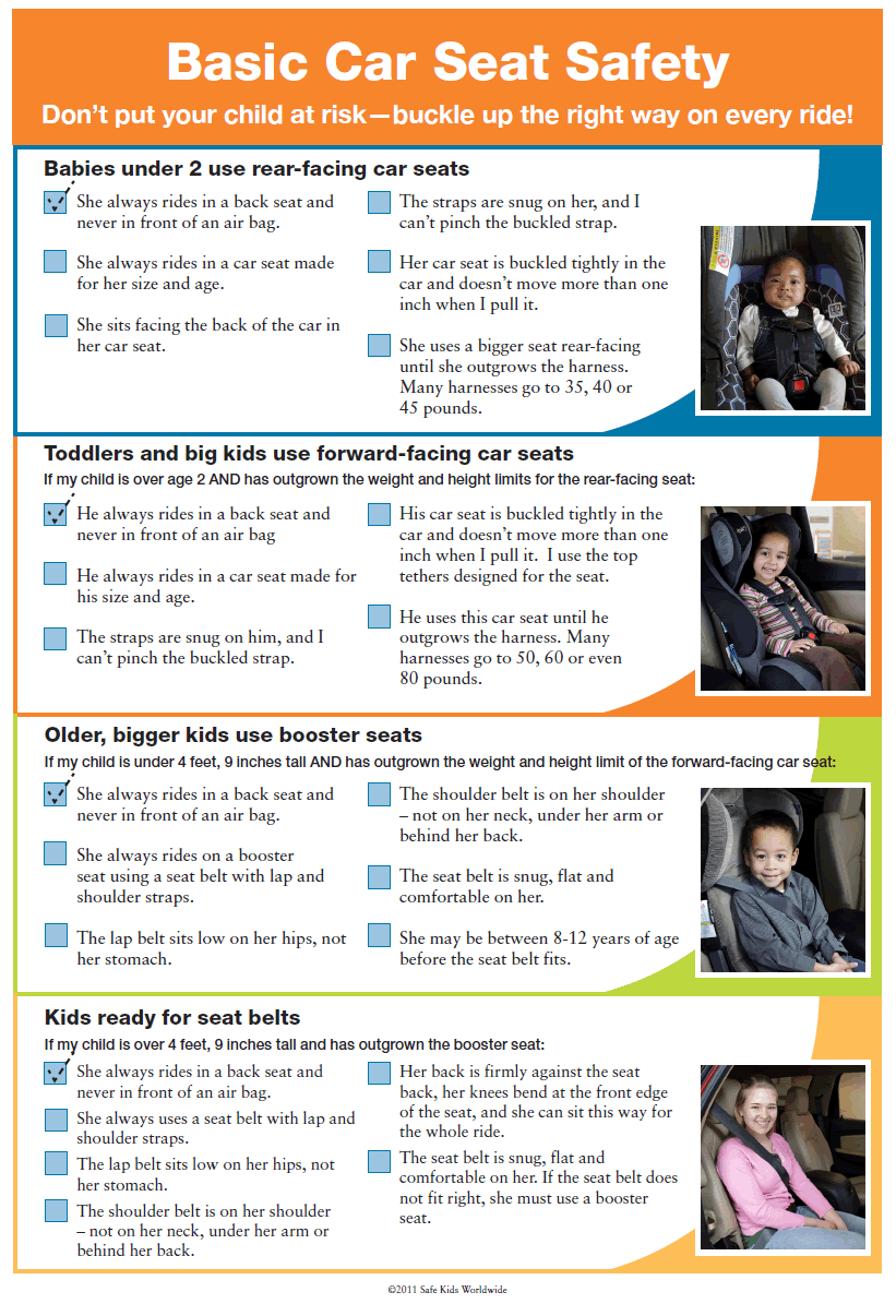 Basic Car Safety Checklist for children courtesy of Safe