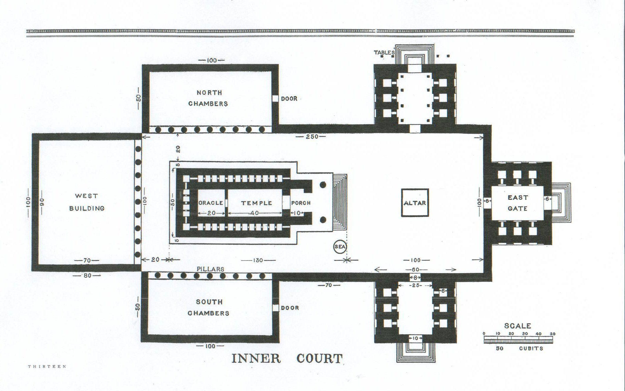 Solomon S Temple