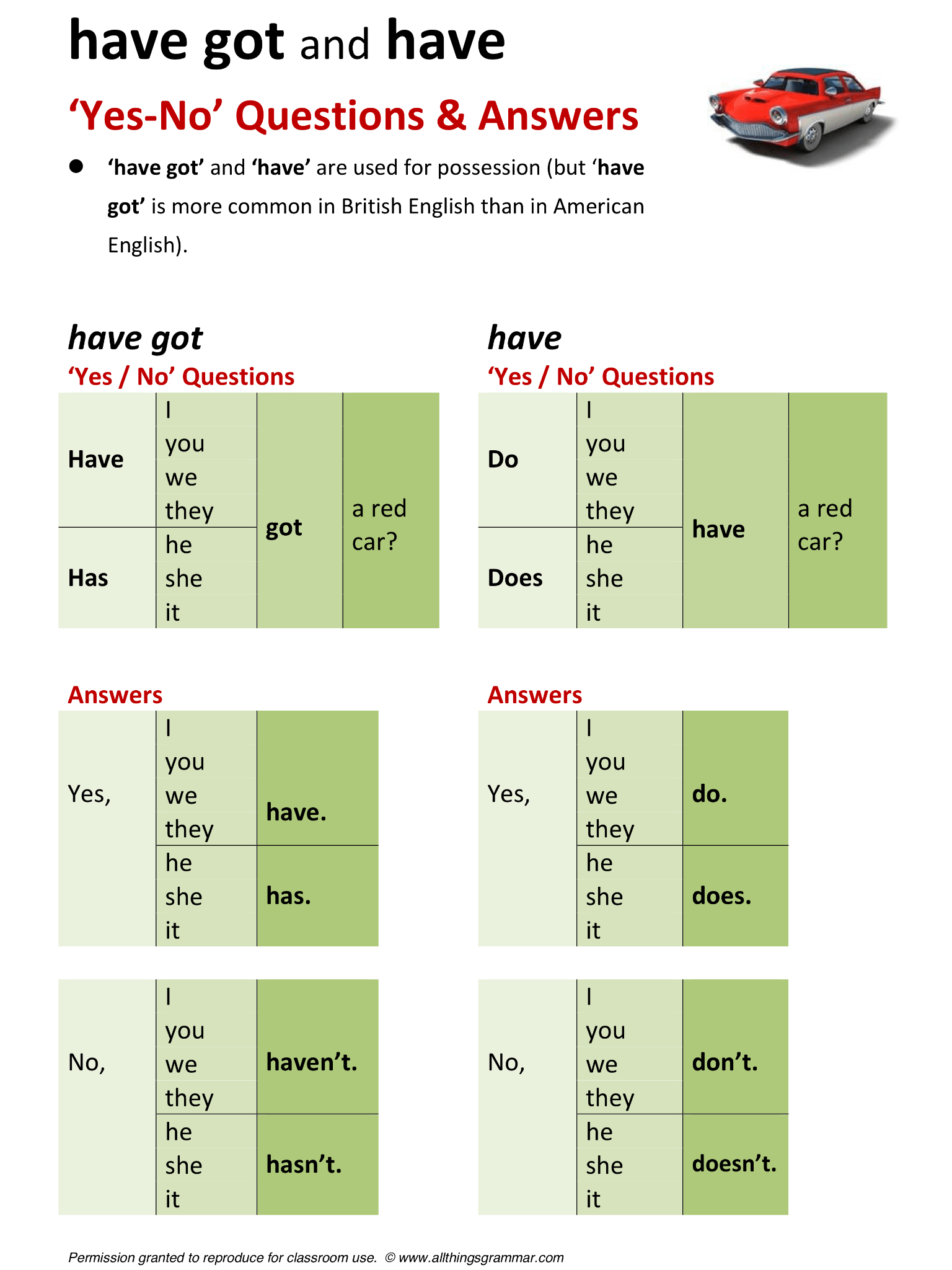 English Grammar Have Got And Have Questions Amp Answers Lthingsgrammar Have
