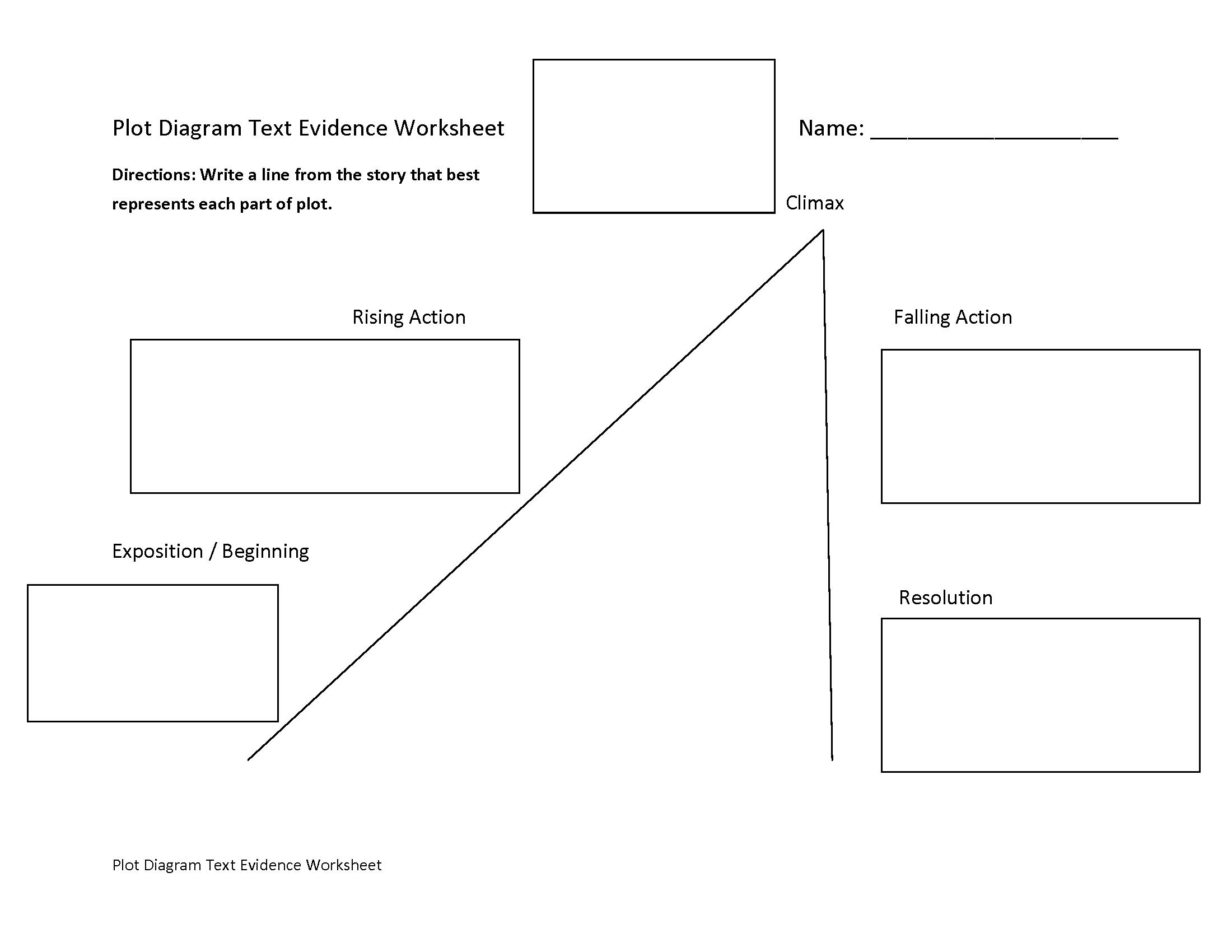 Plot Diagram Text Evidence Worksheet