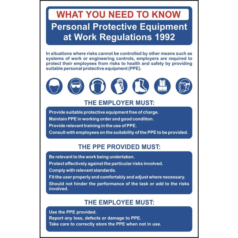 PPE at Work Regulations Poster Safety, Safety posters