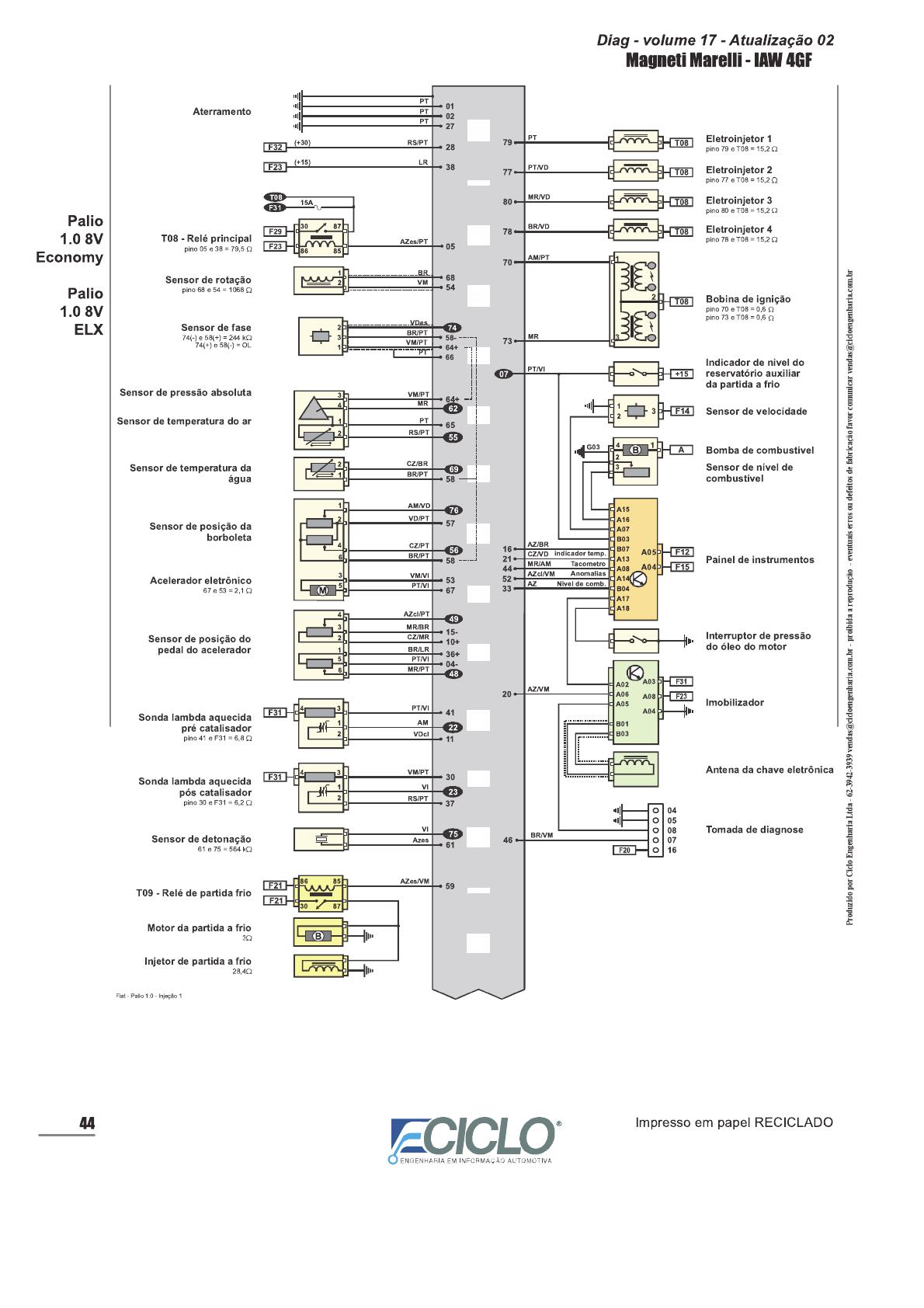 Diagrama Eletrico Referente Ao Sistema De Injecao Eletronica Fiat Economy