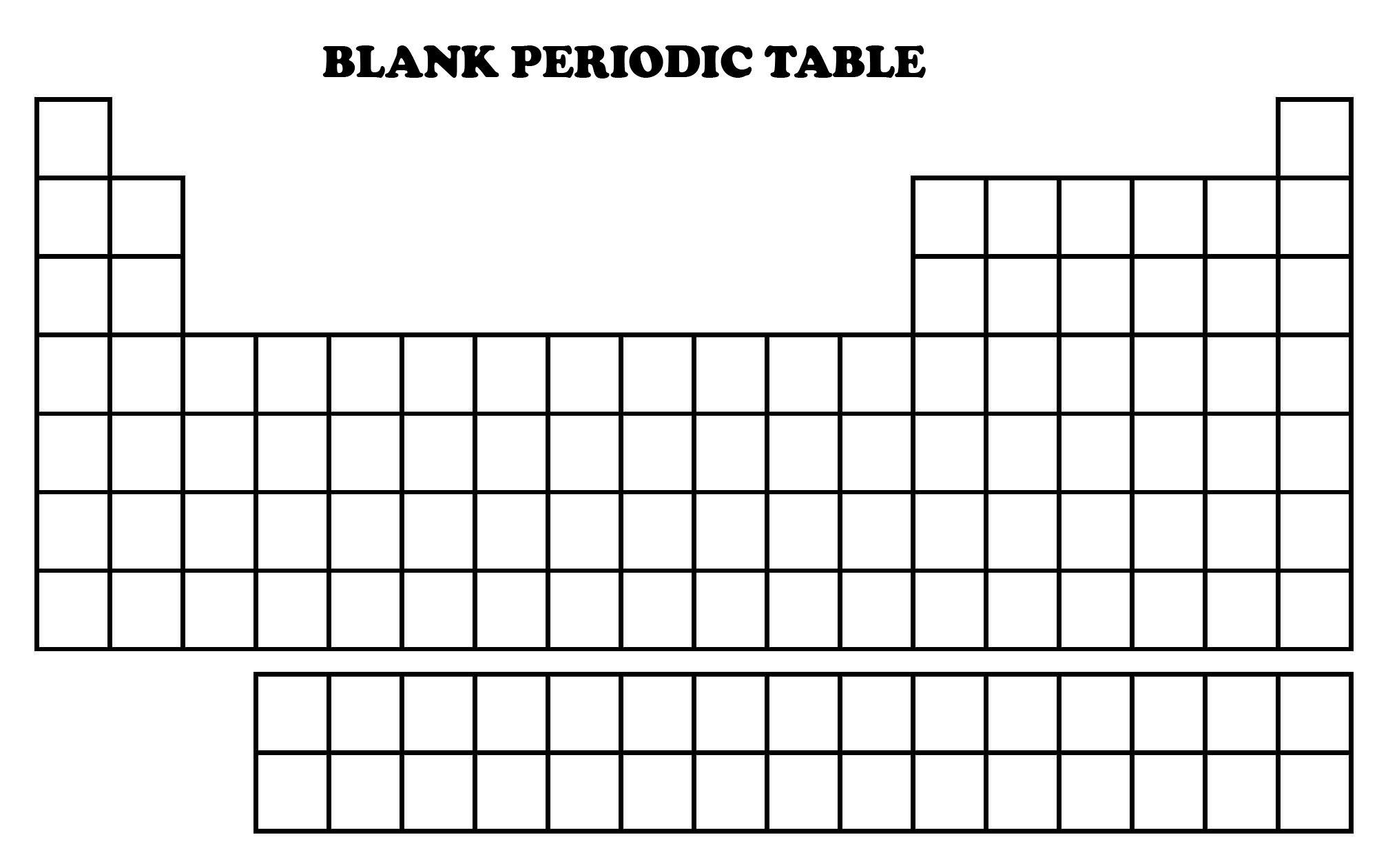 Periodic Table Blank