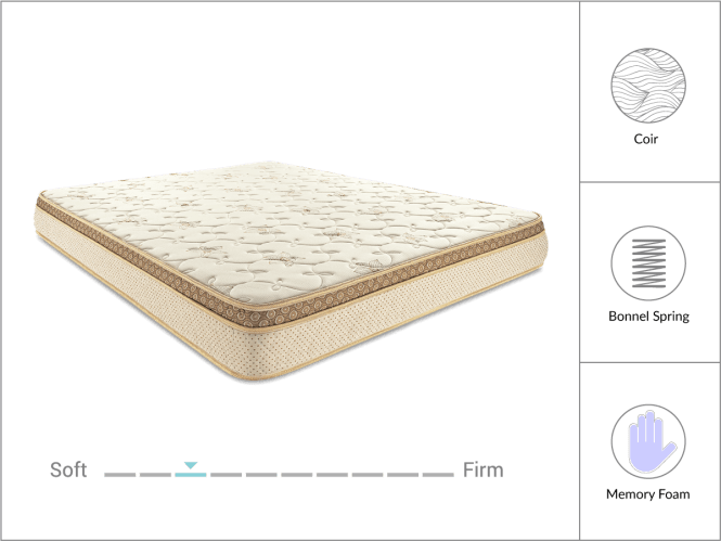 Visit Http Restolex Spring Mattress For More Info