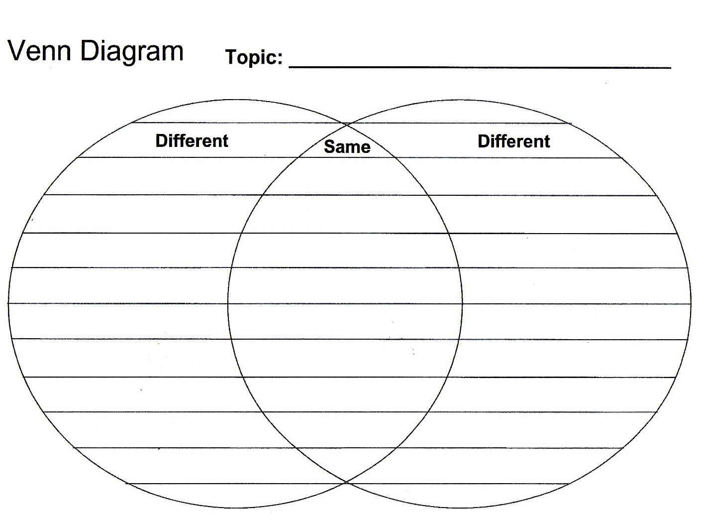 Set Theory Venn Diagram Worksheet