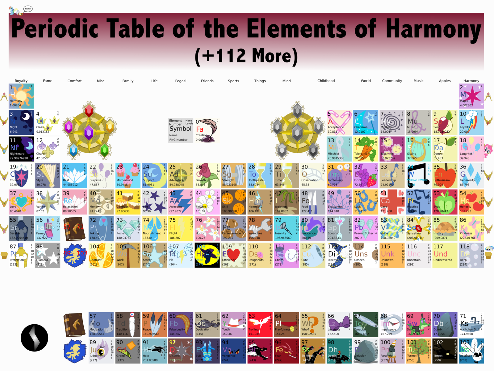 printable periodic table of elements with names for kids