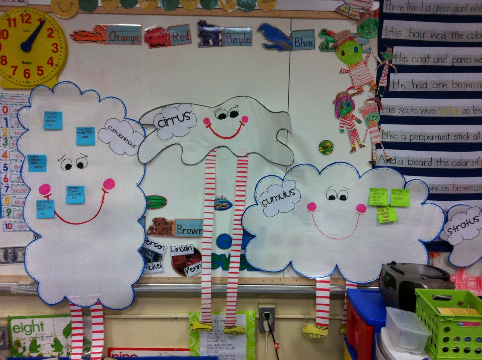 Cloud People For Teaching Clouds During Science This Also Has Other Teaching Ideas For