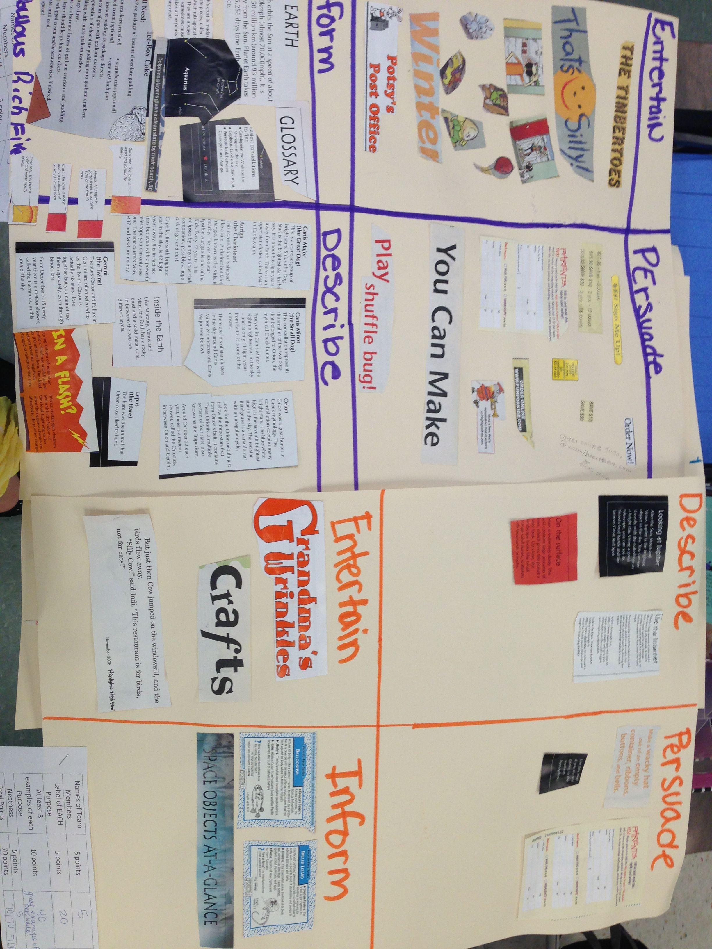 Authors Purpose Activity Using Magazines Ela Unit 2