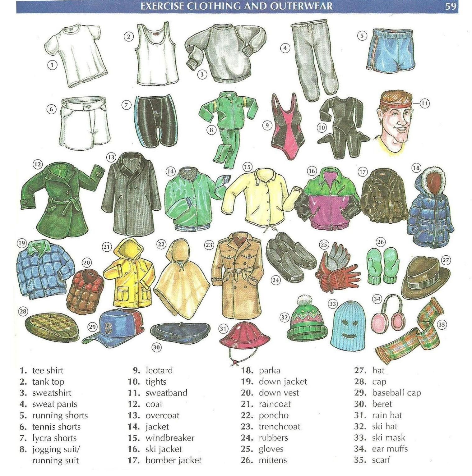 Some Useful Links On Clothing Items Interactive Book