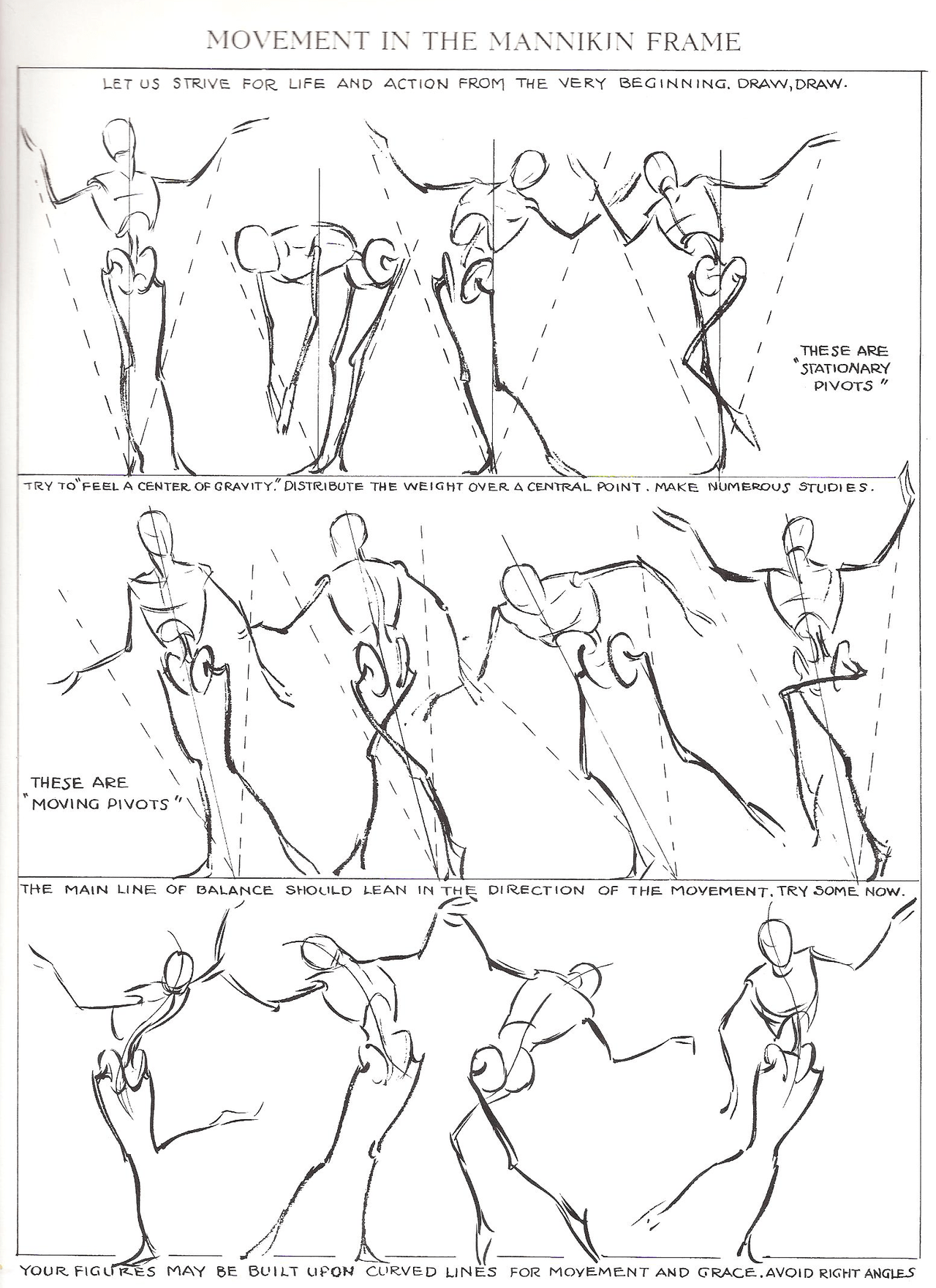 Balance And Body Pivot Diagram For Drawing And Base Sketch