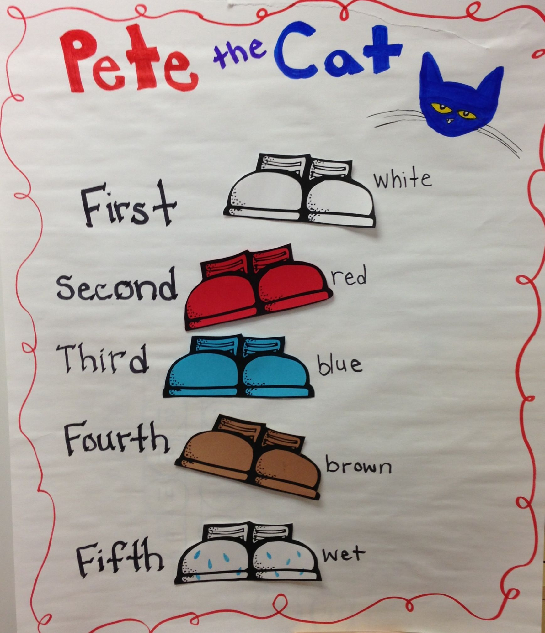 Pete the Cat Ordinal Numbers or I am going to use it to