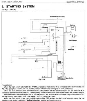 kubota zd326 wiring diagram  Google Search | Misc | Pinterest