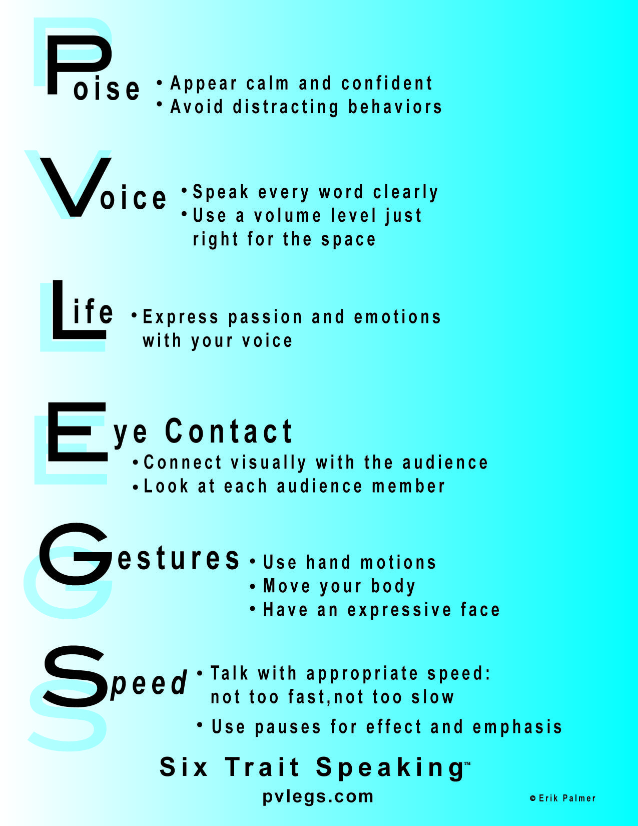 Classroom poster with the skills needed for effective oral
