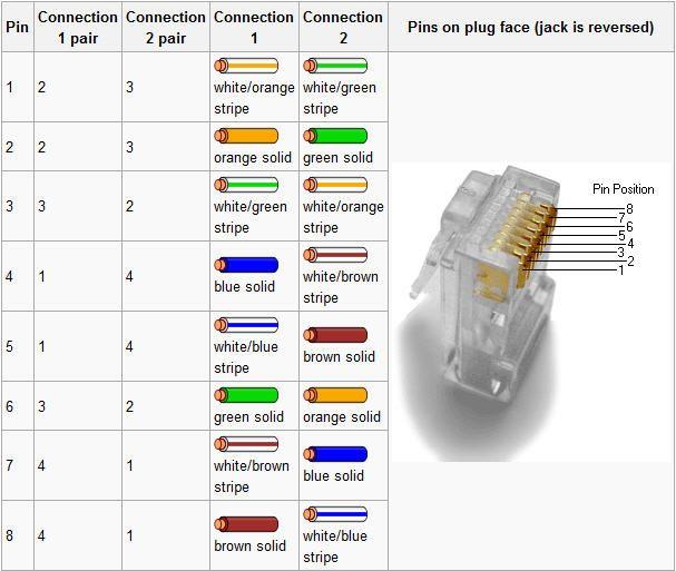 Incredible Lightning Pinout Audio Usb Jack Wiring Diagram Also Headphone Jack Wiring Database Indigelartorg