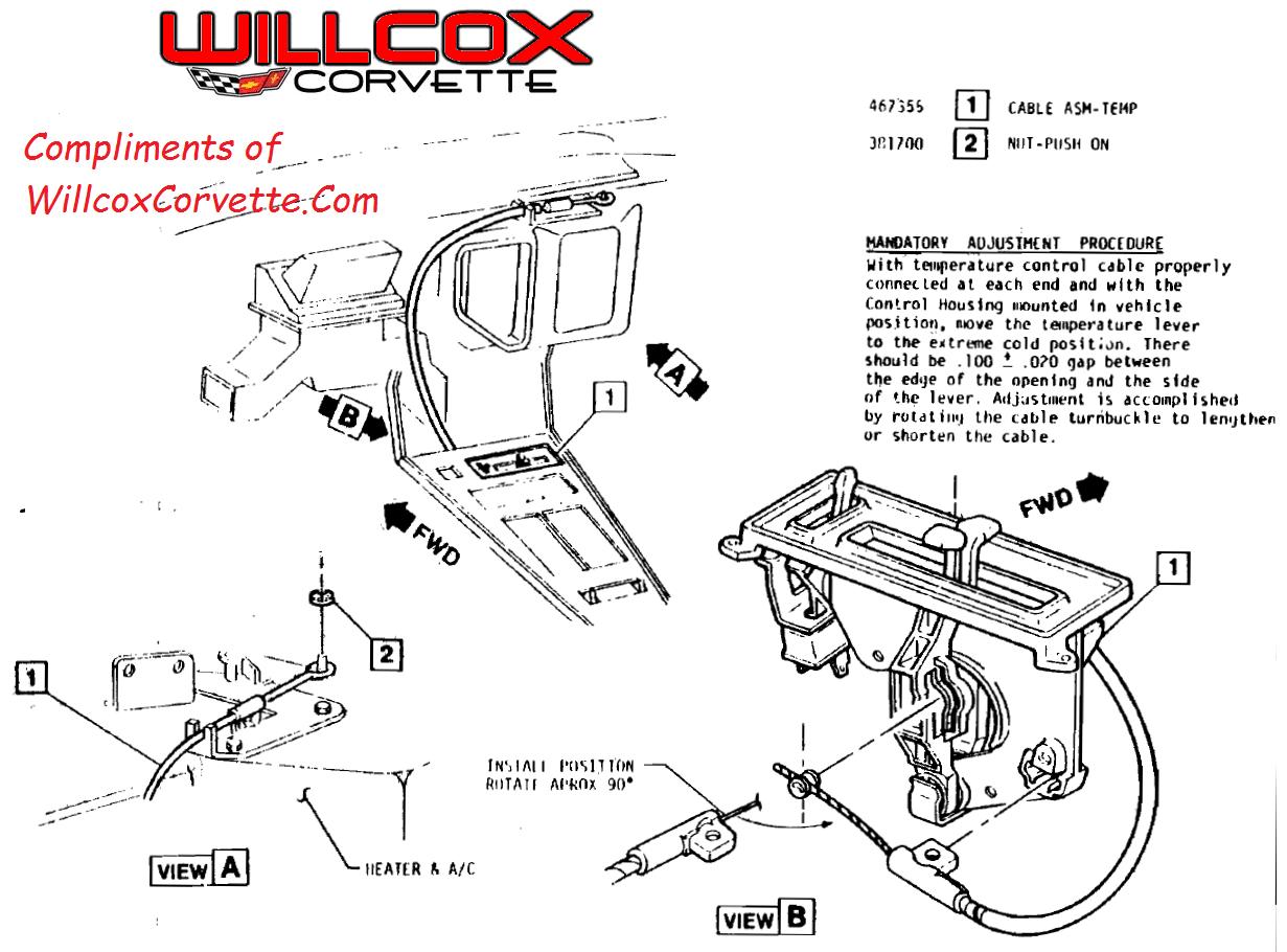 Corvette Heater Control Cable Adjustment Fuse Box Diagram Image