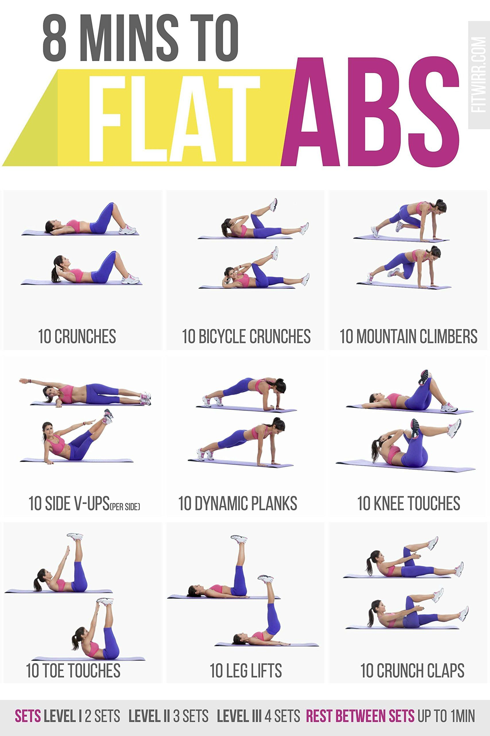 Fitwirr S Six Pack Abs 8 Minute Workout Poster