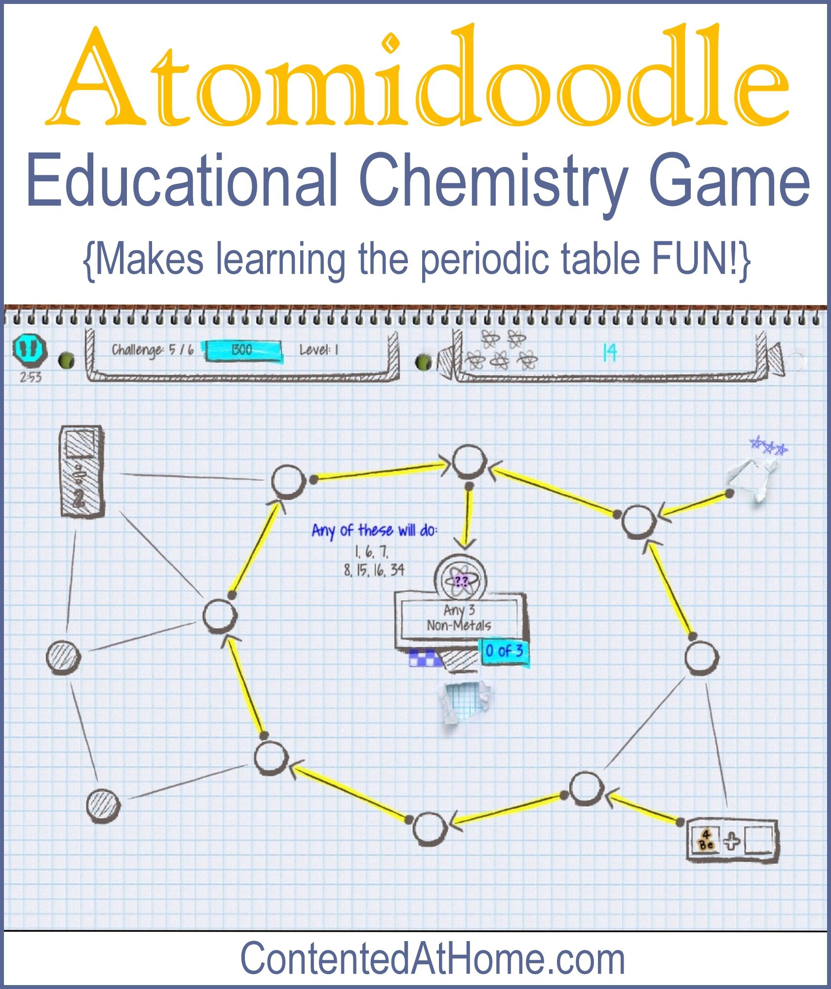 Atomidoodle Educational Chemistry Game