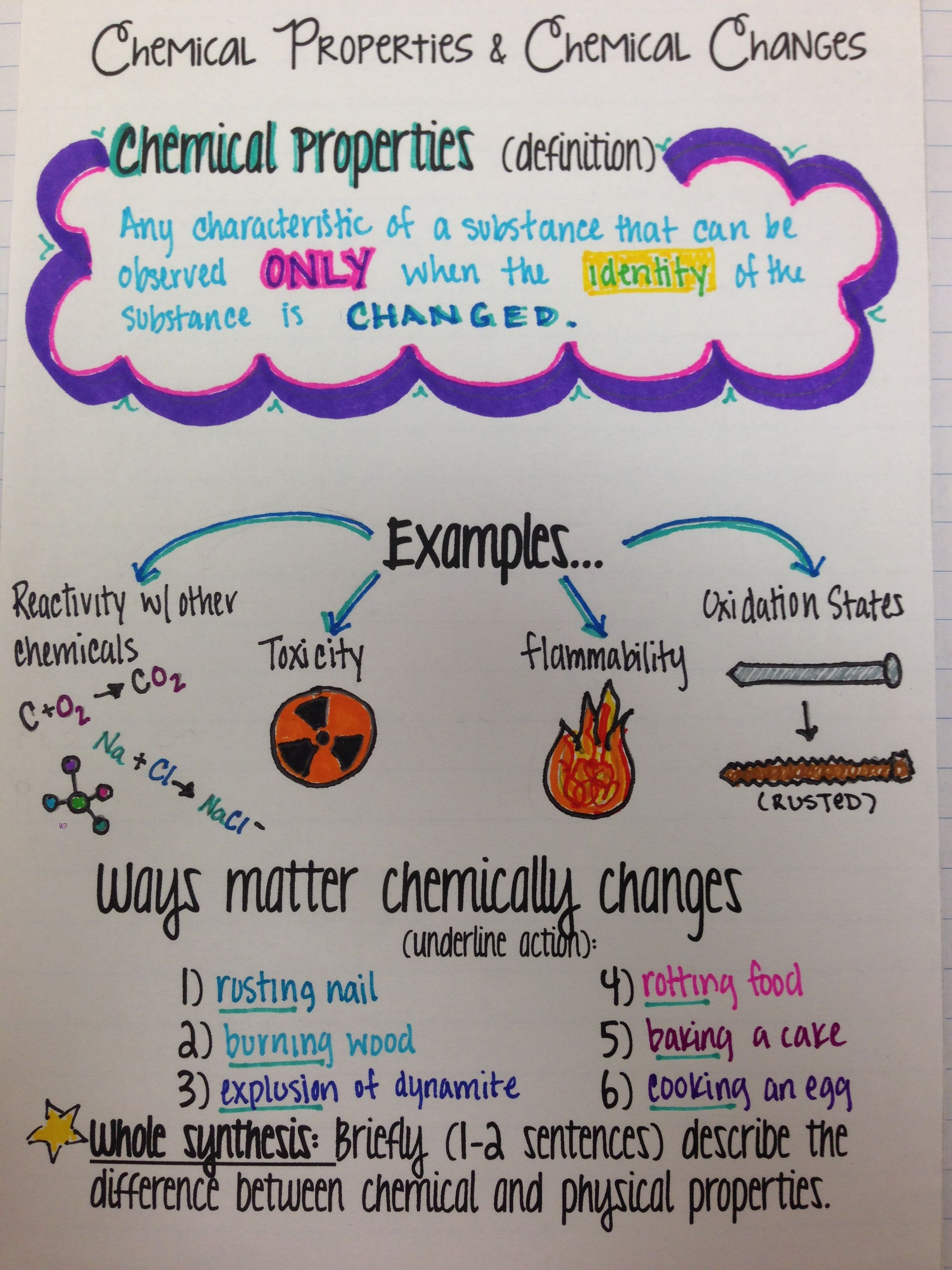Intro To Chemical Properties Amp Changes