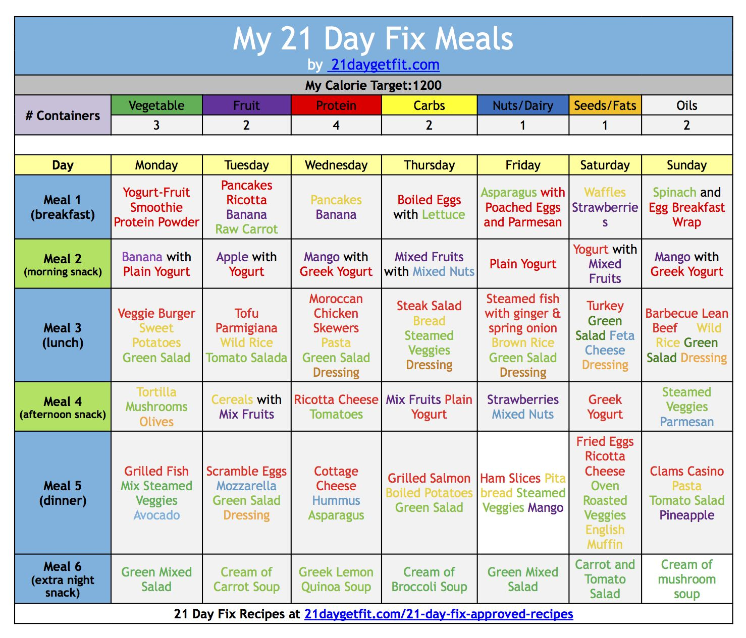The 21 Day Fix Is A Balance Between The Portion Control Containers Helping The Individual Using