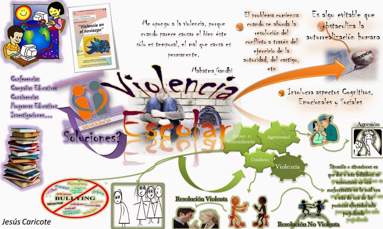 Violencia escolar un problema de todos. DIY Para la