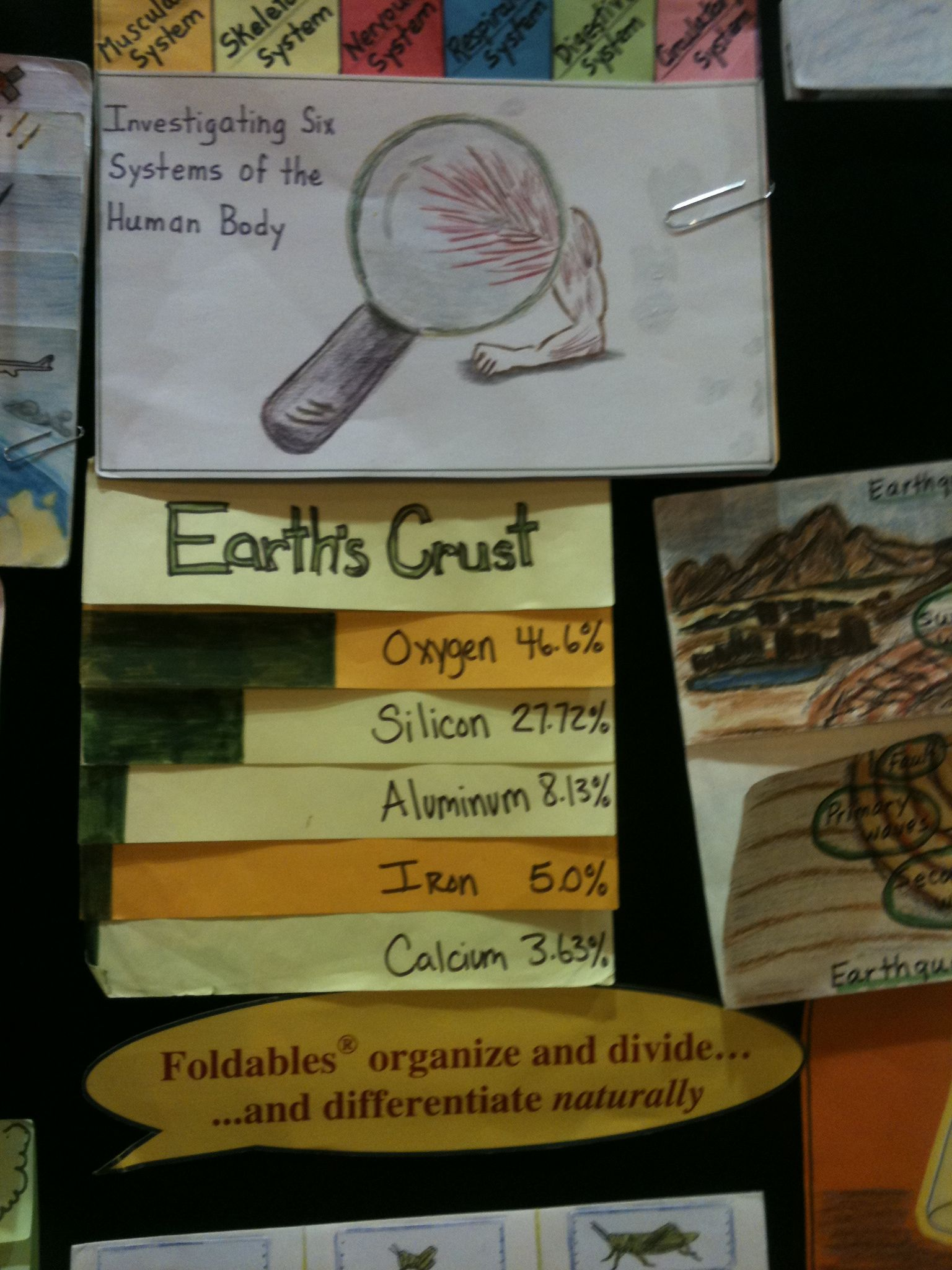 Earth Science Foldable