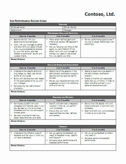 Doc600670 Employee Performance Evaluation Form Employee – Employee Evaluation Template Free