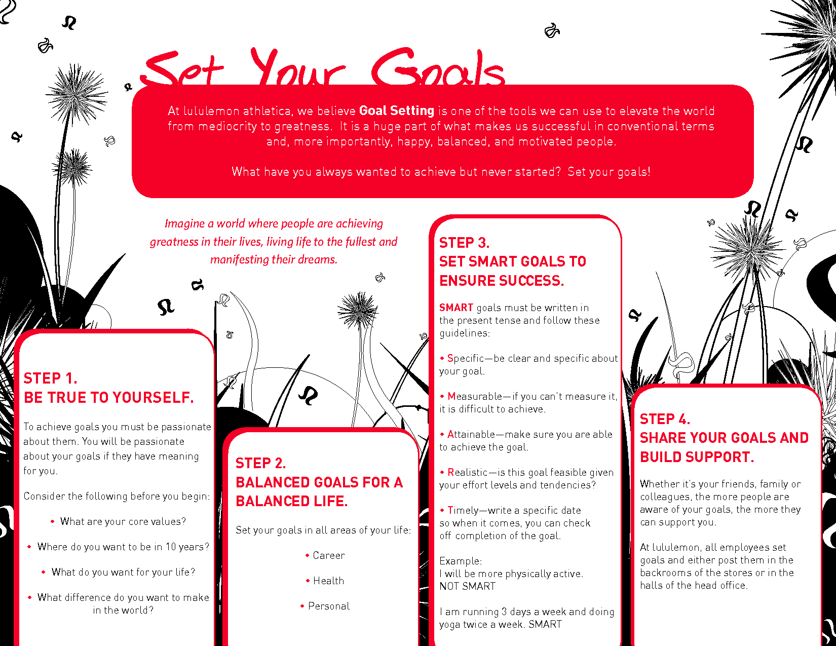 Goal Setting Worksheet For Adults