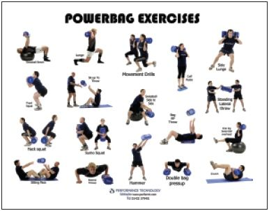 Free Kettlebell Workout Routines Pdf Av