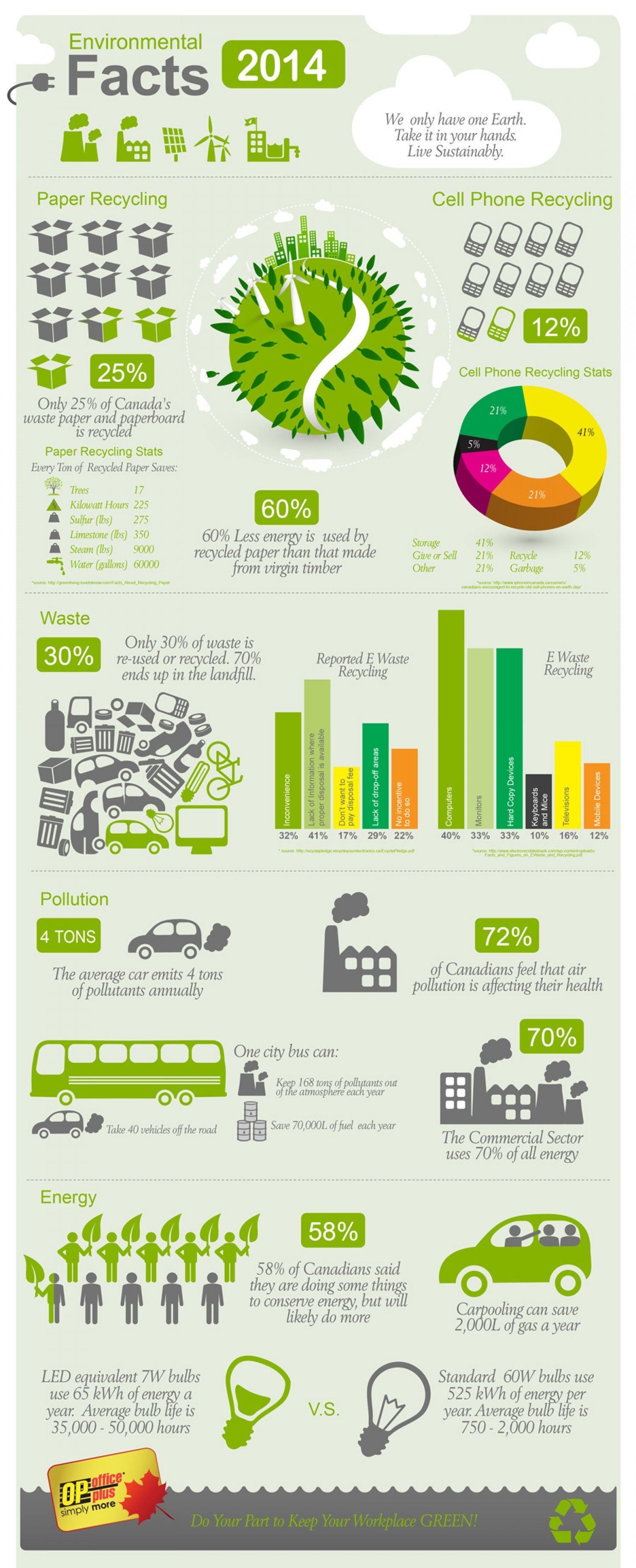 Earth Day Facts Infographic Pintowin Earthday Pin