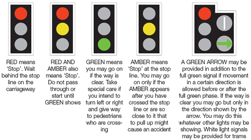 Highway Code Rules Light Signals Controlling Traffic