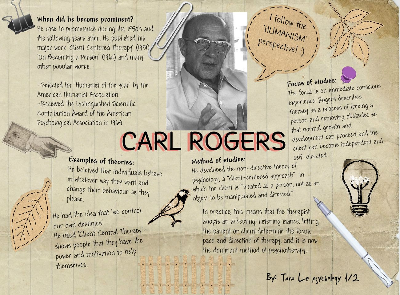 Carl Rogers Posterised By The Insightful Tara Le