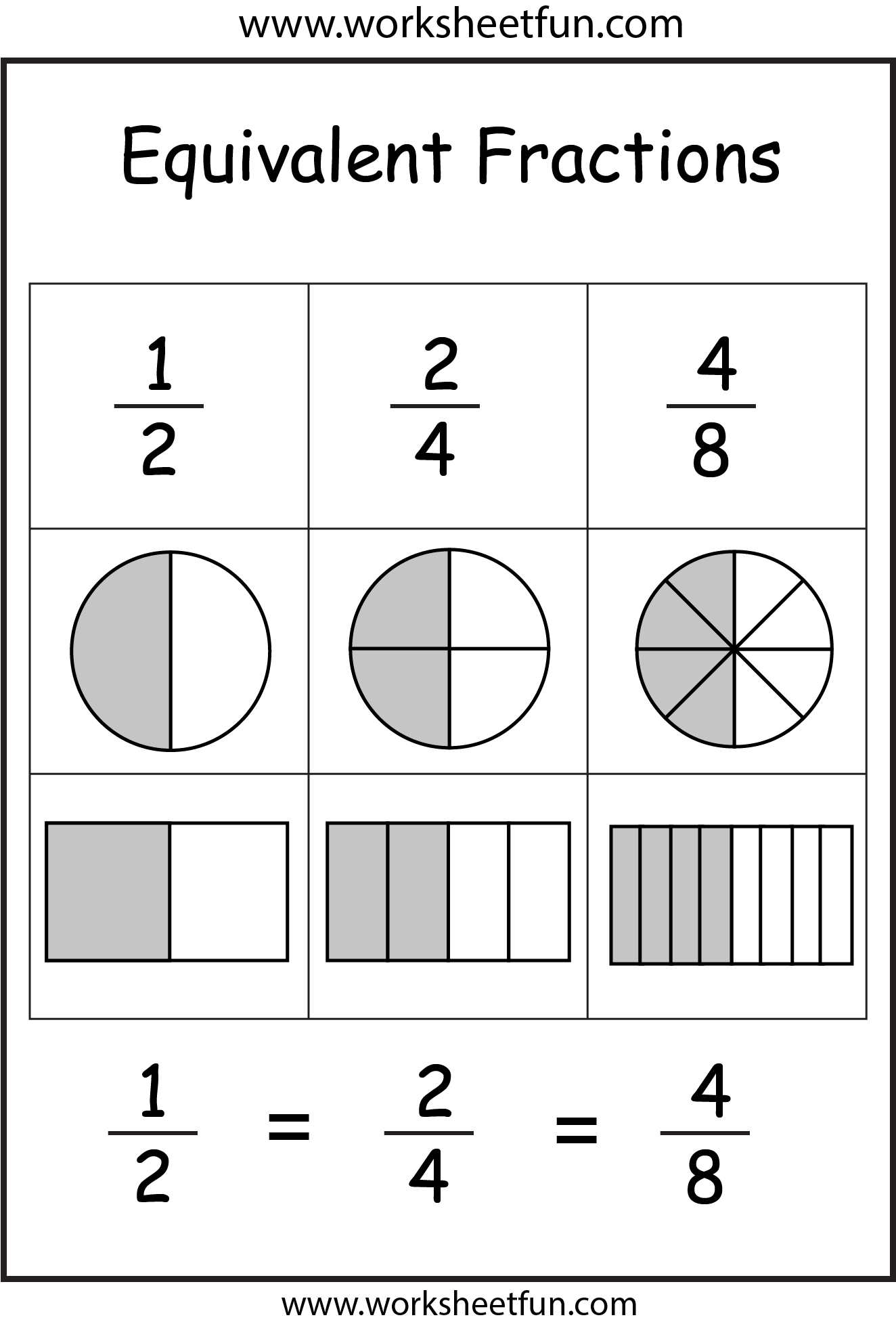 Equivalent Fraction 3rd Grade Math