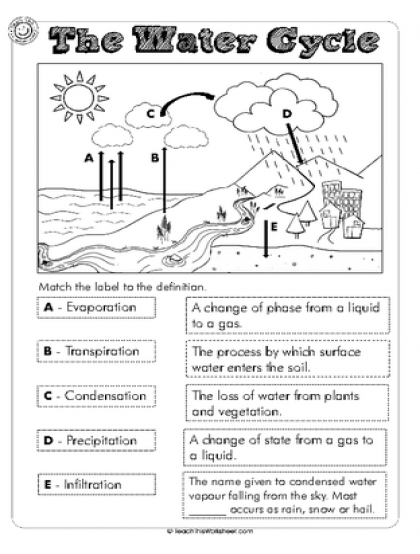 Images of Water Cycle Water Cycle Worksheet Middle for