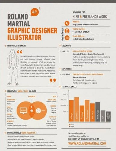1000 images about job hunting on pinterest resume resume