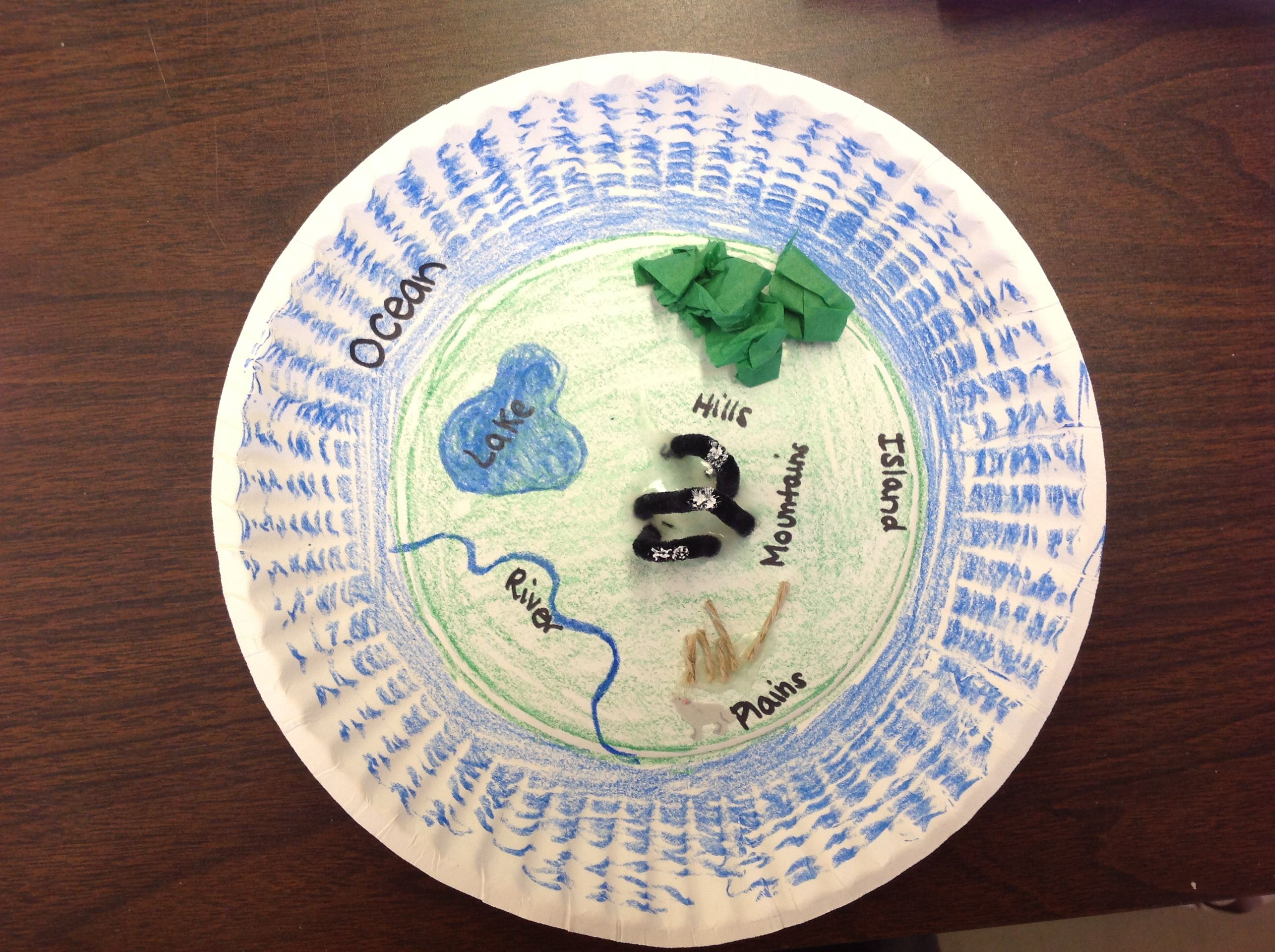 Paper Plate Activity To Teach About Landforms I Did This With My First Graders And They Turned